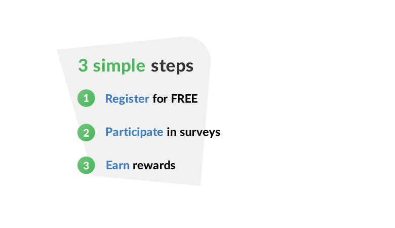 Register to take paid surveys and earn reward